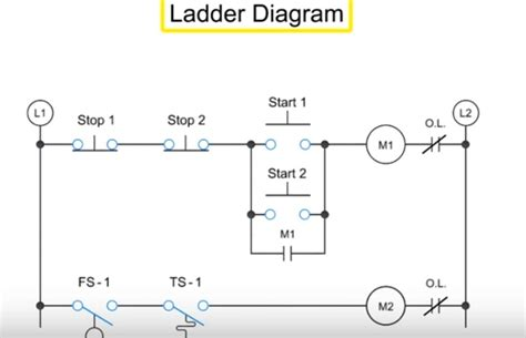 relay logic wiring diagrams electrical schematic