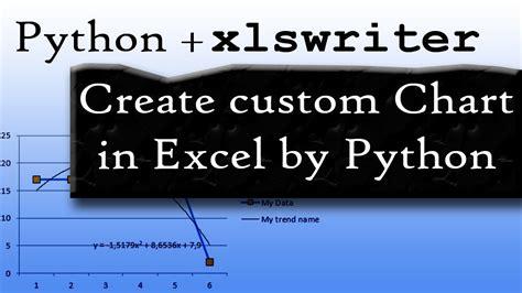 python xlsxwriter tutorial build excel chart with python by xlsxwriter full