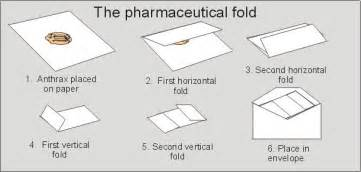 How To Fold Paper Into A Letter - how did anthrax quot cross contamination quot occur