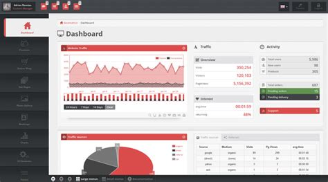 index php template admin dashboard design inspiration 23 exles