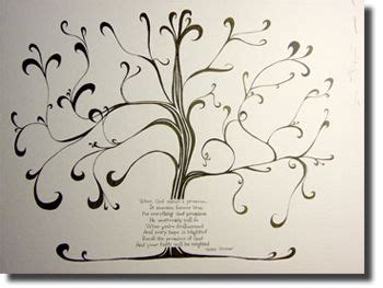 Customizable Family Tree Template by Family Tree Template Family Tree Template Custom