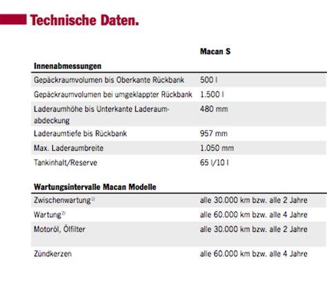 Porsche Macan Abmessungen by Cargo Area Dimensions Rennlist Discussion Forums