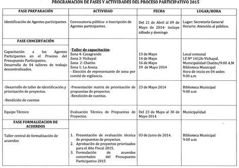 cronograma de actividades 2015 ii municipalidad distrital de la arena