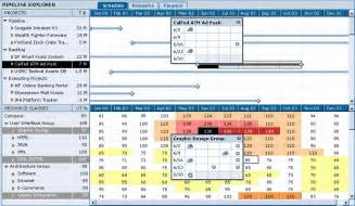 10 Resource Allocation Spreadsheet Excel Spreadsheets Group Resource Allocation Template
