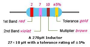 inductor color code induttanze il forum di electroyou