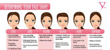 versityle hair cuts for shape faces right haircut for the right face shape fashion hunt world