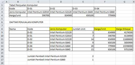 learn vlookup hlookup formula dan fungsi di pengolah angka ict learning
