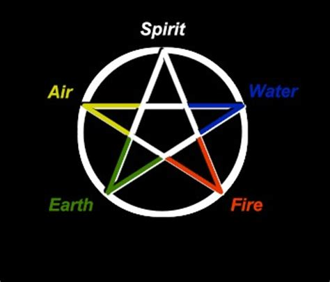imagenes pentagrama satanico pentagrama invertido 191 representa el satanismo y la magia