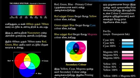 what is process color what is cmyk cyan magenta yellow black rgb green