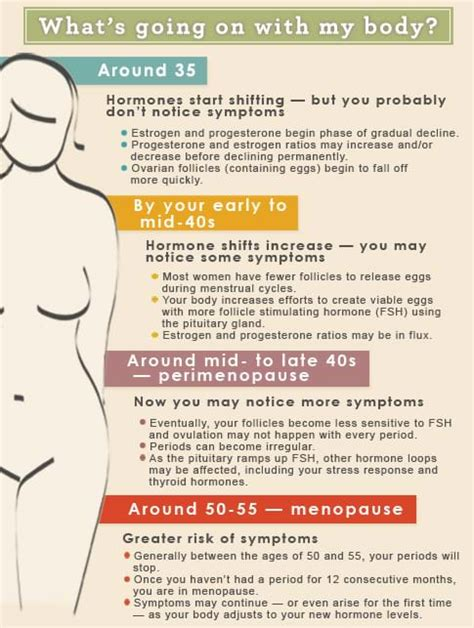 pictures signs of perimenopause how do i know if i m in menopause women s health network
