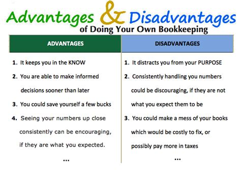 Owning A Car Advantages And Disadvantages Essay by Doing Homework Advantages And Disadvantages Writing Service