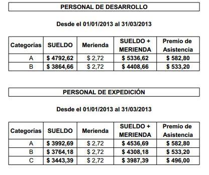 ignacio online plastico paritarias uoyep 2016 escala salarial escala salarial