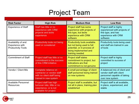 call center project plan template crm implementation