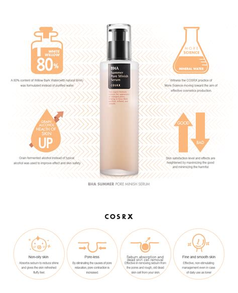 Serum Cosrx cosrx bha summer pore minish serum 100ml