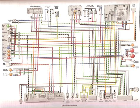 warna kabel instalasi motor skemanya hourex150l