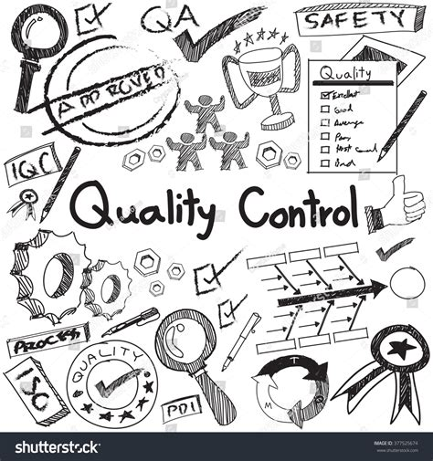 doodle sign in quality manufacturing industry operation doodle
