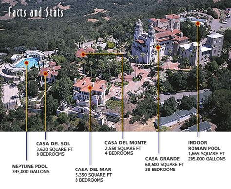 Dining Room Layout by Hearst Castle Facts And Stats