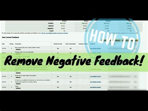 Remove Negative Feedback Amazon Fba | amazon fba tips how to remove negative feedback youtube