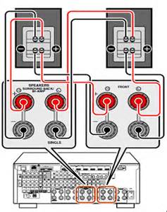 bi wiring speakers diagram bi free engine image for user