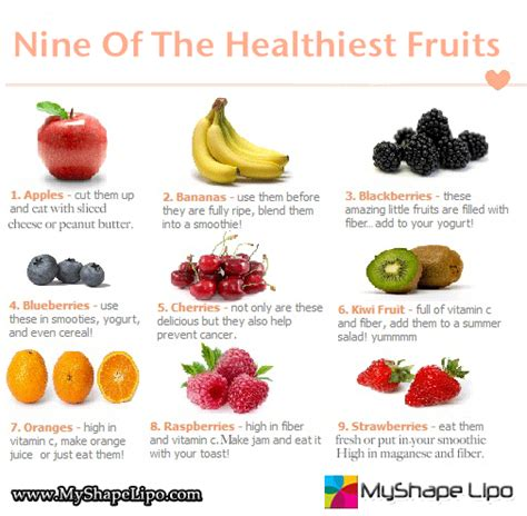 Detox Fruits List by List Of The Healthiest Fruits Complacent