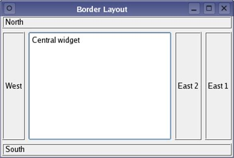 qt layout management border layout exle qt 4 8