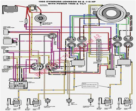 1979 evinrude wiring diagram new wiring diagram 2018