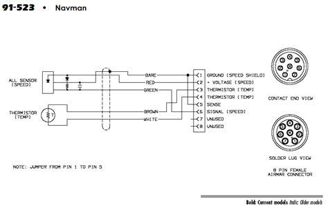 Gps Tracker Garmin Fishfinder 585 8 pin airmar transducer wiring diagram get free image