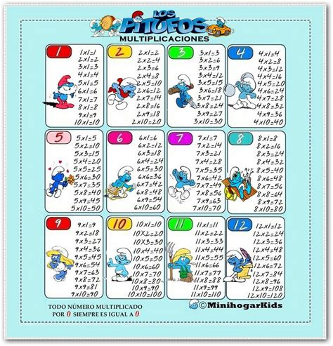 tablas de multiplicar juego para el aula divertidas tablas de multiplicar para imprimir fotos o
