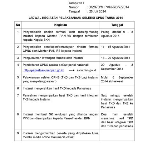 contoh laporan evaluasi kinerja contoh laporan evaluasi kinerja 13 gontoh