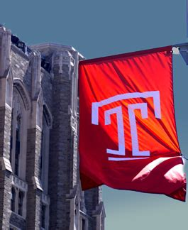 Temple Executive Mba Requirements by How To Apply Information Technology Auditing And Cyber
