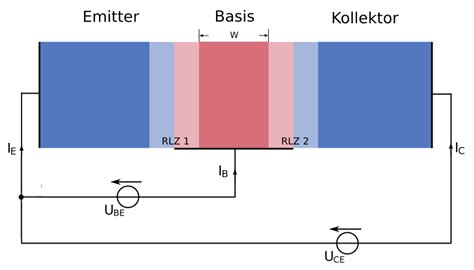 bipolar transistor history file scheme of bipolar junction transistor de png wikimedia commons