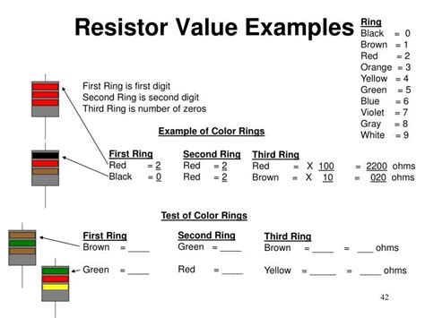 resistor value find resistor value questions 28 images resistor colour code sherbrooke community radio club inc