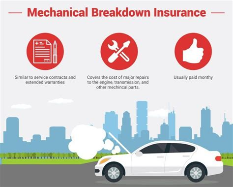 Different Car Insurance Types Uk by All The Different Types Of Car Insurance Coverage