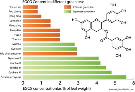 God S Garden Pharmacy Detox Tea by 236 Best Images About God S Pharmacy On