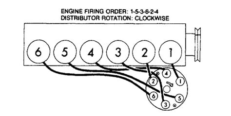 chevy 235 firing order diagram what is the firing order and distributor rotation for a