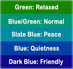 blue mood meaning mood ring color blue green