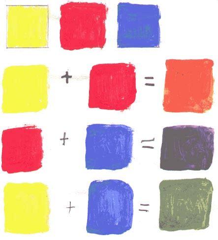 tavola dei colori primari e secondari ciao bambini progetto quot a quot come arte