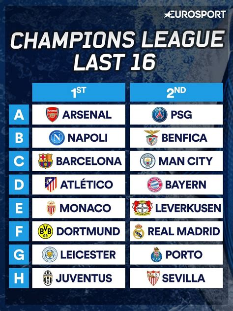 Calendrier Dortmund 2015 Chions League Last 16 Draw 2016 When Is It Who Can