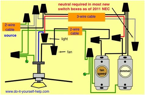 ceiling light fixture wiring diagram wiring diagram and