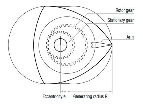 wankel rotary engine diagram how wankel s rotary engine works autoevolution