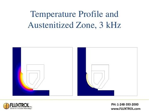 weather pattern exles induction heating in the powertrain industry