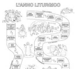 L Calendario Liturgico Alla Luce Vangelo Schema E Disegni Dell Anno Liturgico