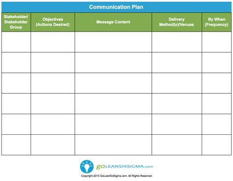 communications template pilot checklist goleansixsigma