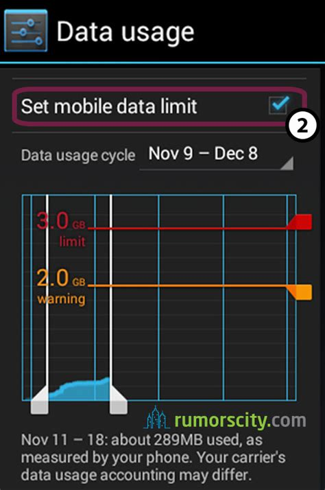 android data usage how to set data usage limit on android