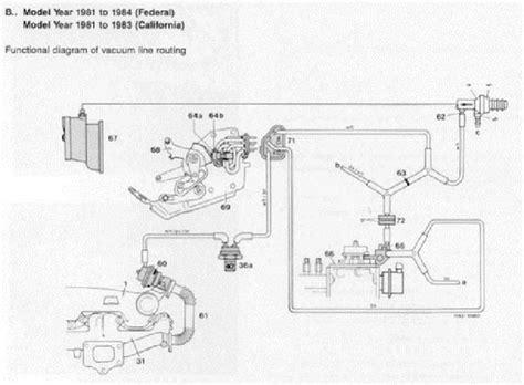 mercedes 240d vacuum diagram transmission engine diagram