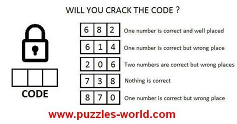 the code will you the code 6 8 2 one number is correct