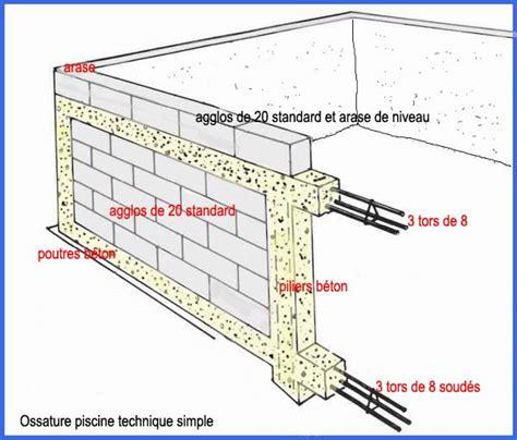 Fissure Dalle Béton 3645 by Etanch 233 It 233 E D Une R 233 Serve D Eau De Pluie Au Jardin