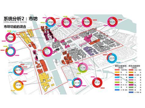 layout plan of panchkula urban complex yangzhou canal district gateway urban design plan