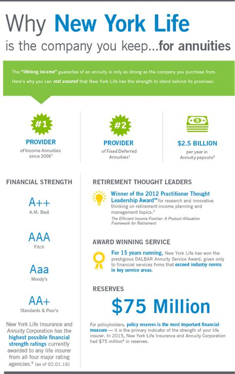 new york annuities why new york is the company you keep for annuities