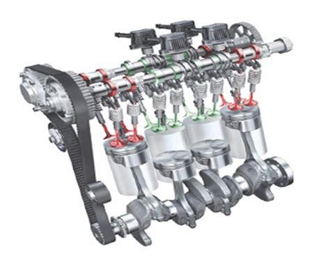 Automobile Engine Manufacturers by Automobile Spare Parts Manufacturers Motorjdi Co